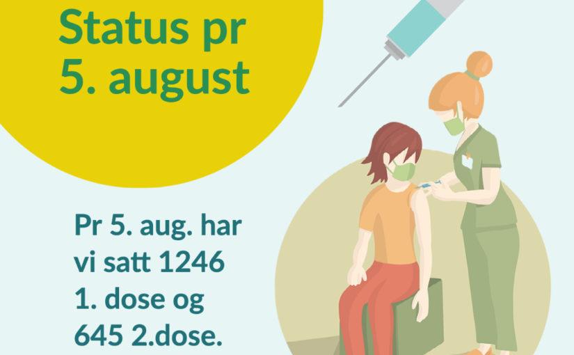 Status vaksinering uke 31